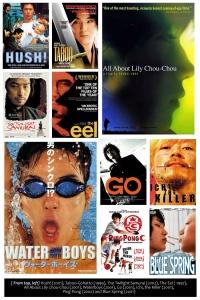 PsychoDrama Guide to Japanese Cinema: 100 Favorite 'Contemporary' Japanese Films