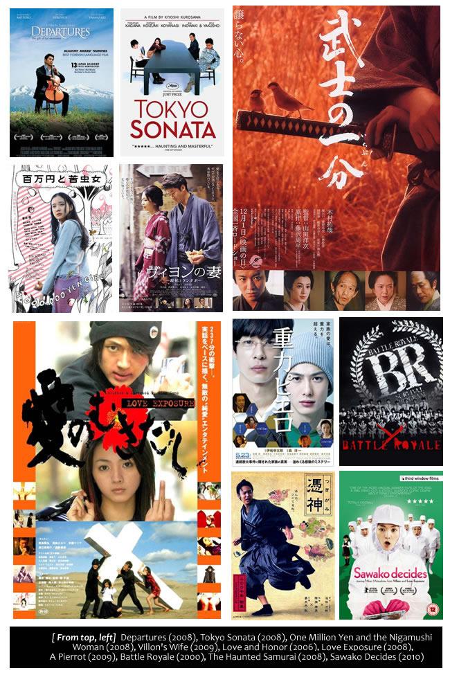100 Favorite Contemporary Japanese Movies